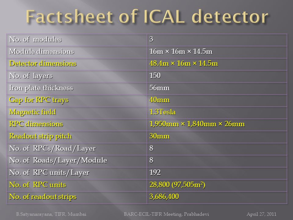 Factsheet of ICAL detector