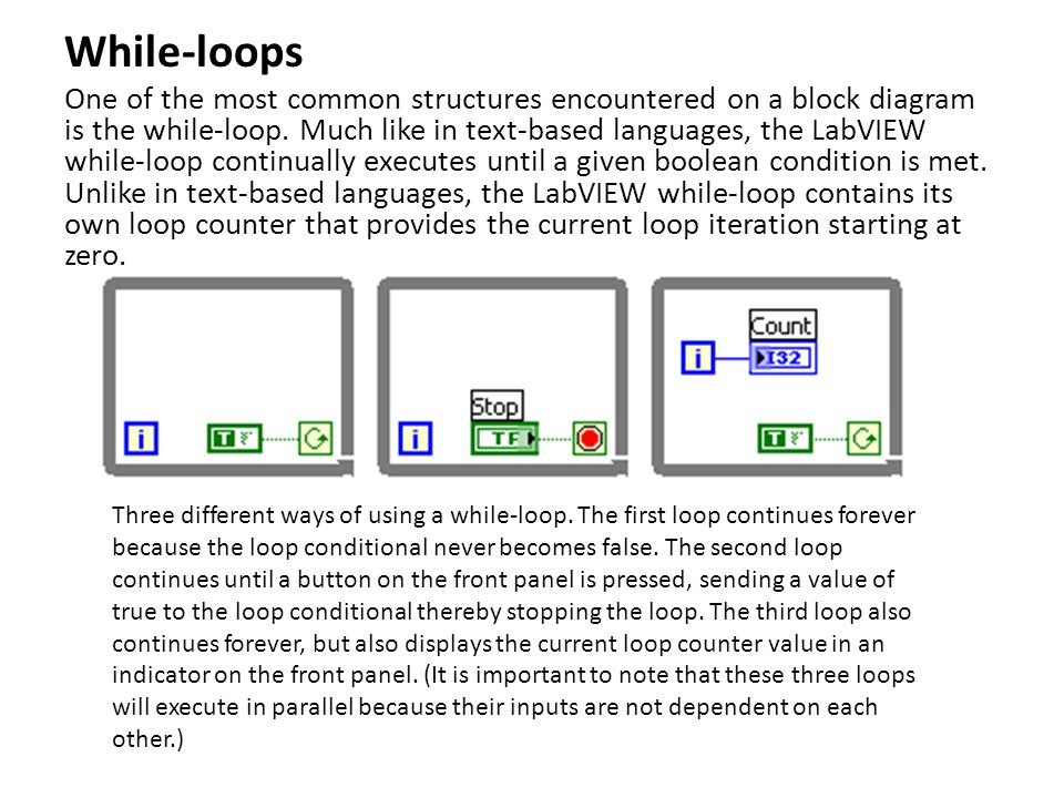 While-loops