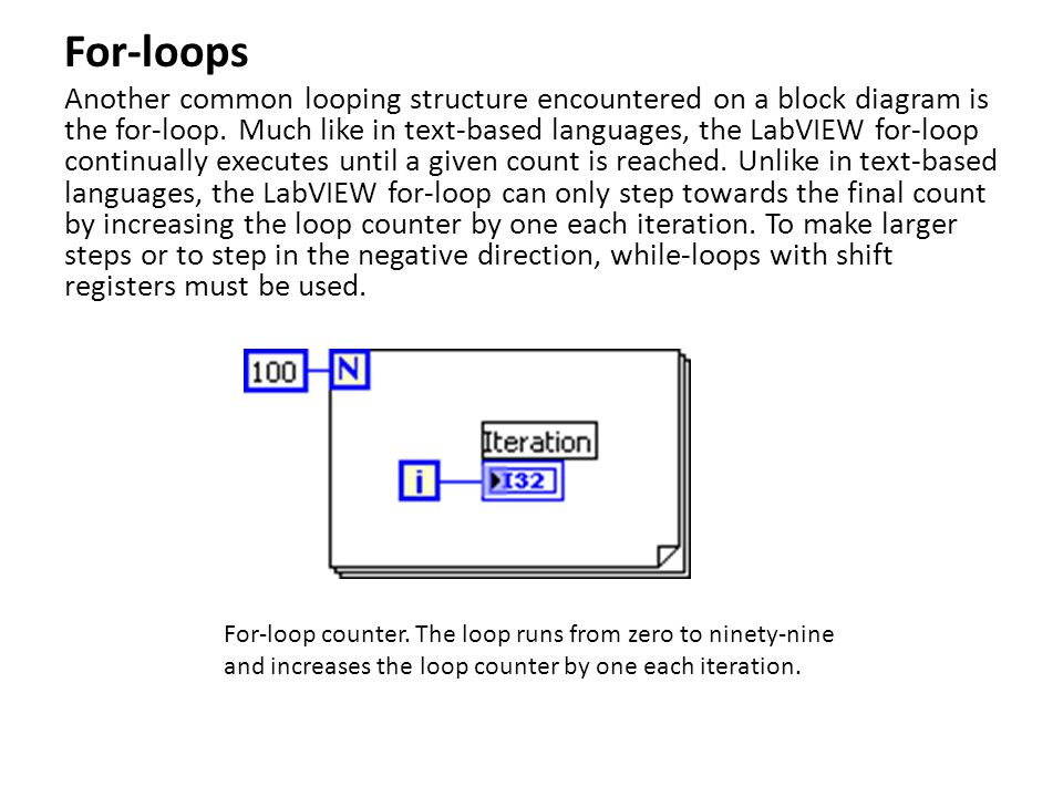 For-loops