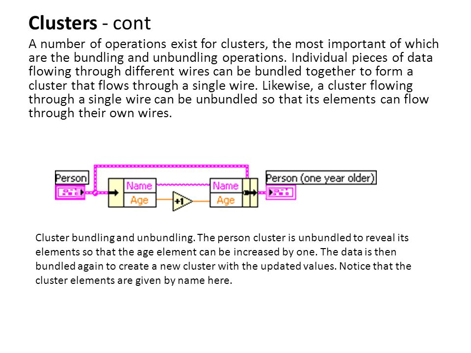 Clusters - cont