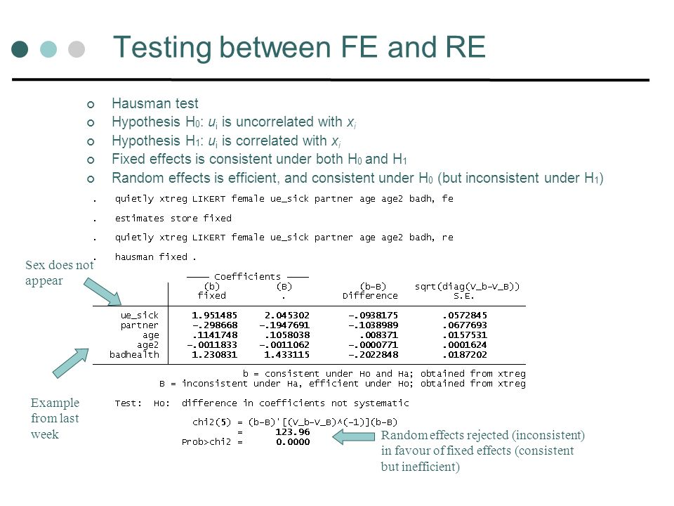 Testing between FE and RE