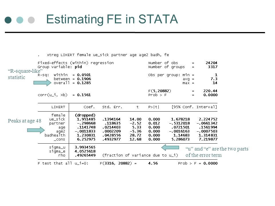 Estimating FE in STATA R-square-like statistic Peaks at age 48