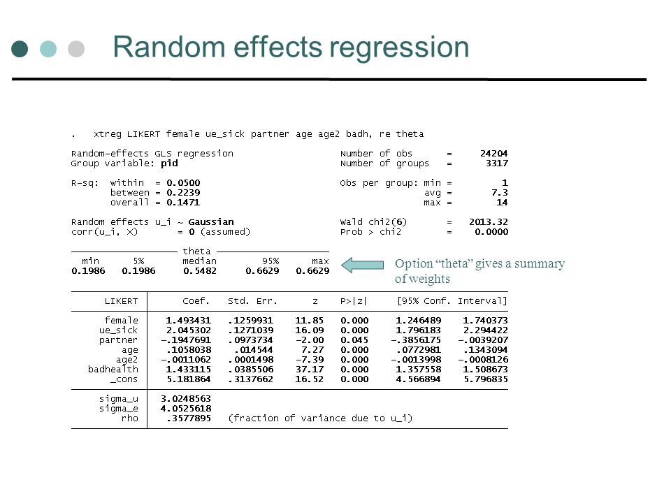 Random effects regression