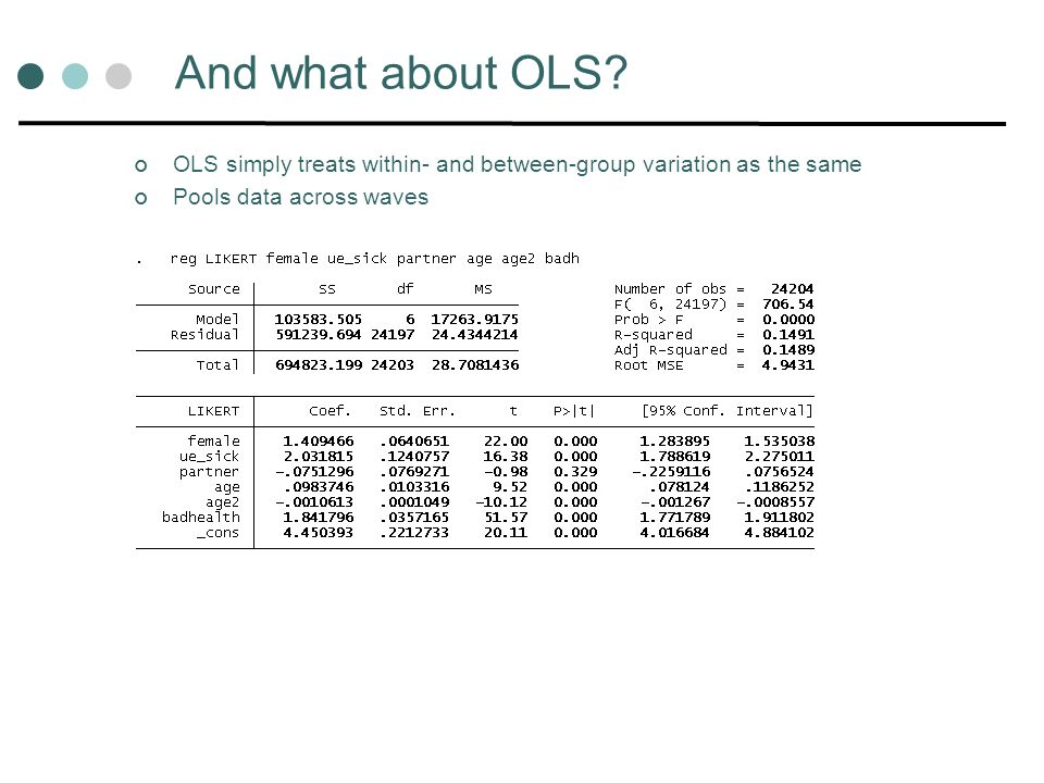 And what about OLS. OLS simply treats within- and between-group variation as the same.