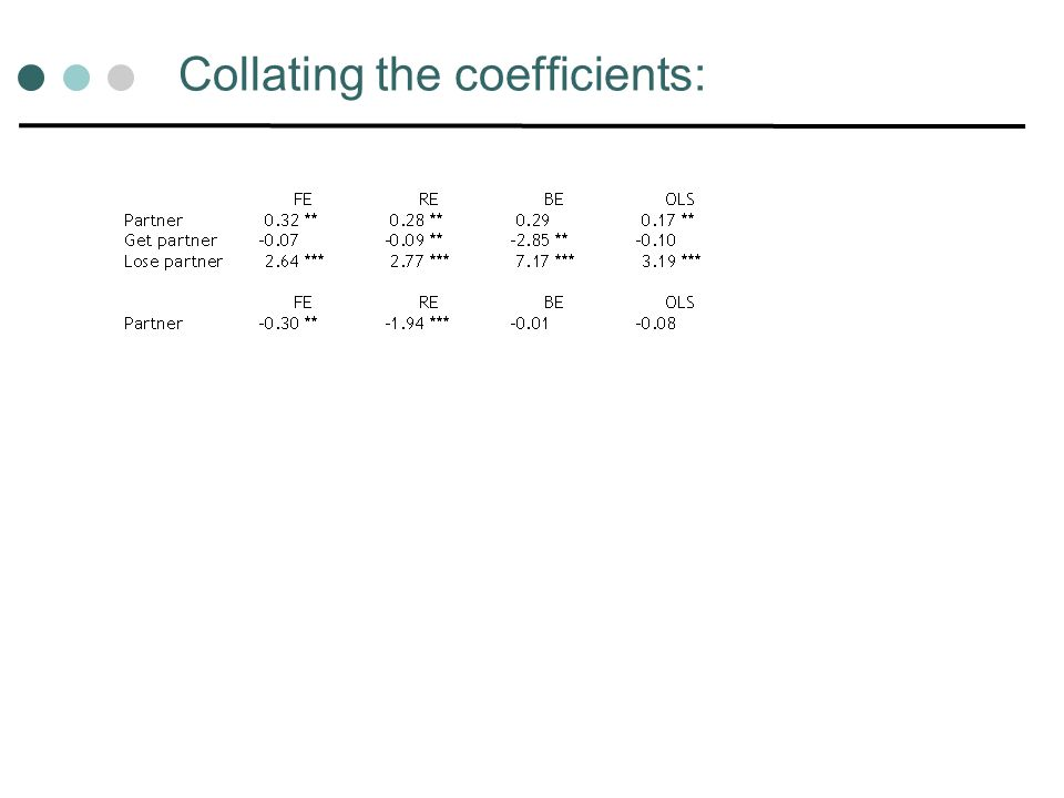 Collating the coefficients: