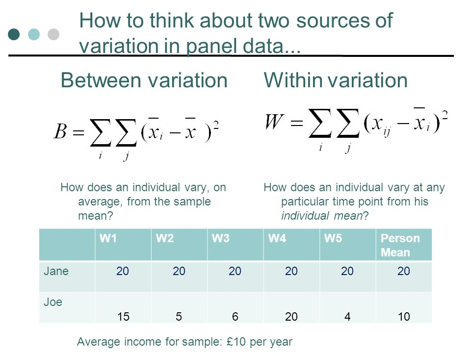 How to think about two sources of variation in panel data...
