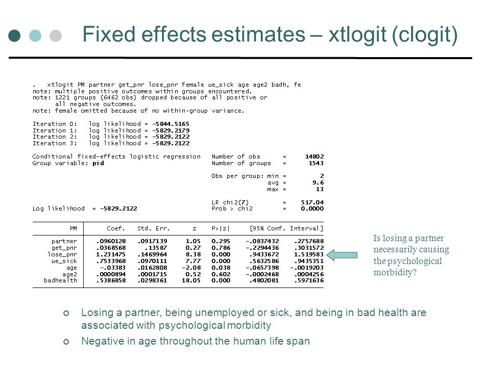 Fixed effects estimates – xtlogit (clogit)