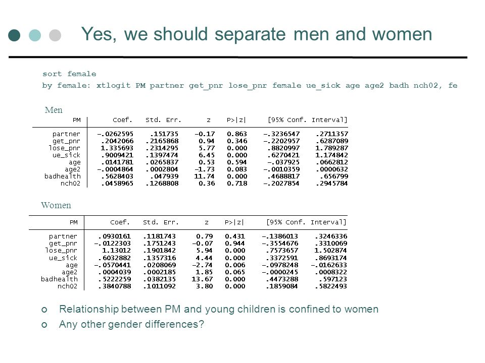 Yes, we should separate men and women