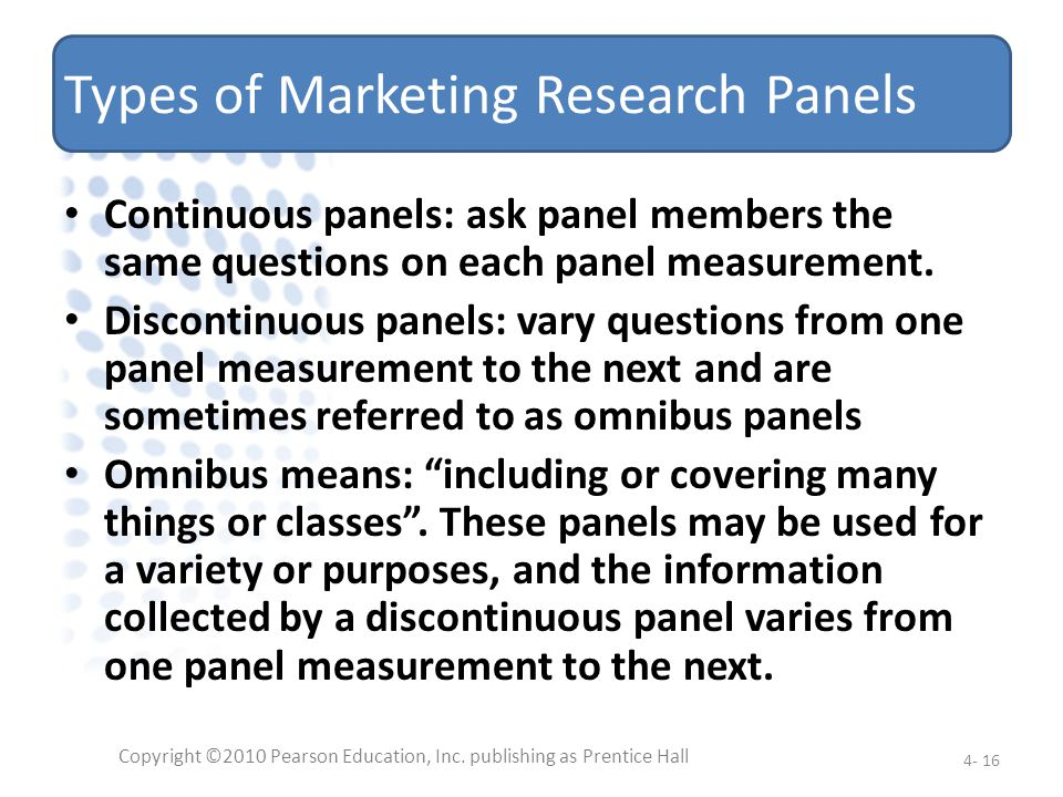 Types of Marketing Research Panels