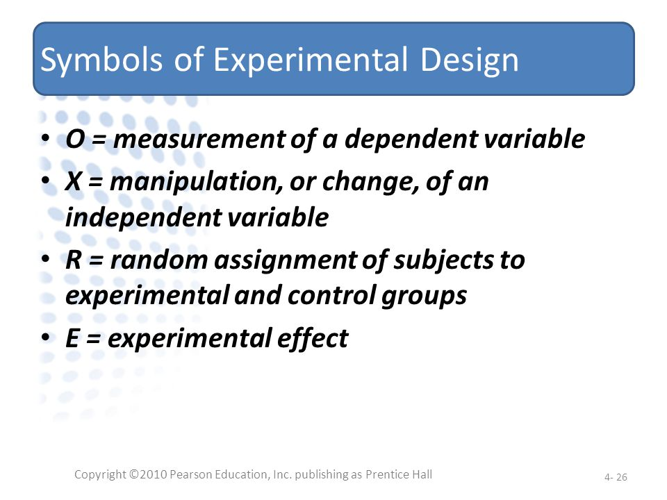 Symbols of Experimental Design