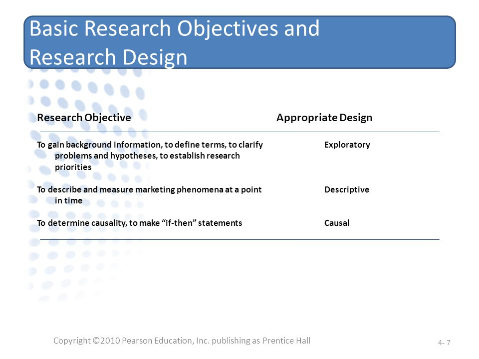 Basic Research Objectives and Research Design