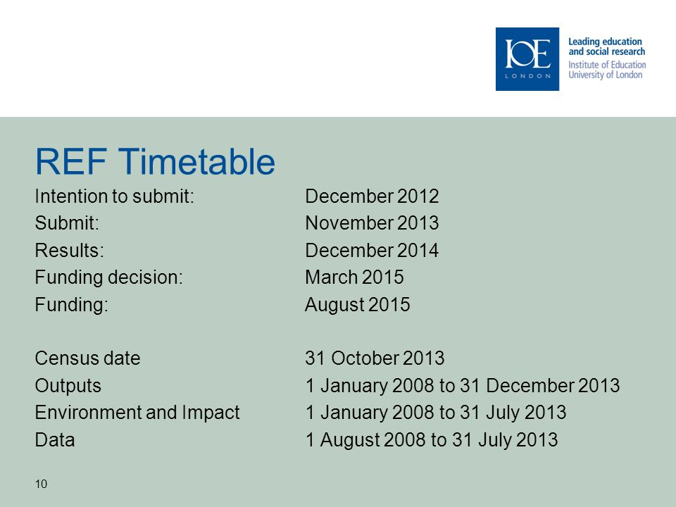 REF Timetable Intention to submit: December 2012 Submit: November 2013
