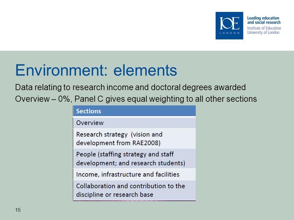 Environment: elements