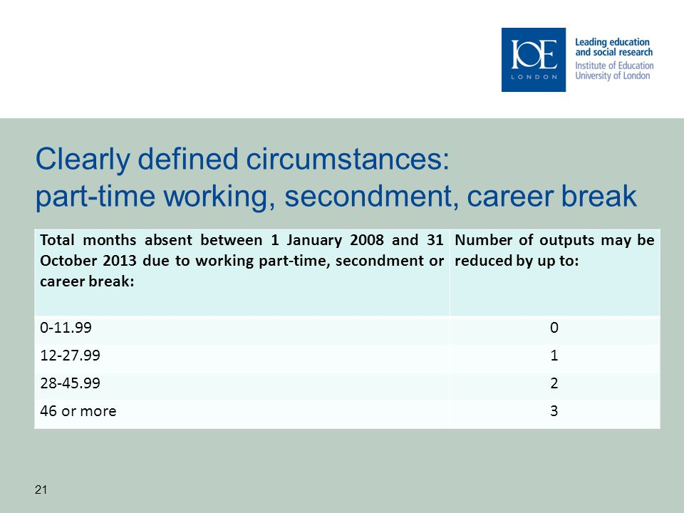 Clearly defined circumstances: part-time working, secondment, career break