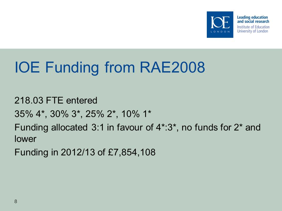 IOE Funding from RAE2008