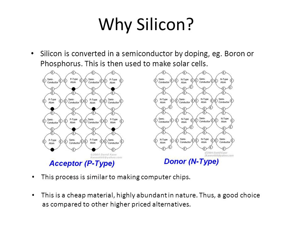 Why Silicon Silicon is converted in a semiconductor by doping, eg. Boron or Phosphorus. This is then used to make solar cells.
