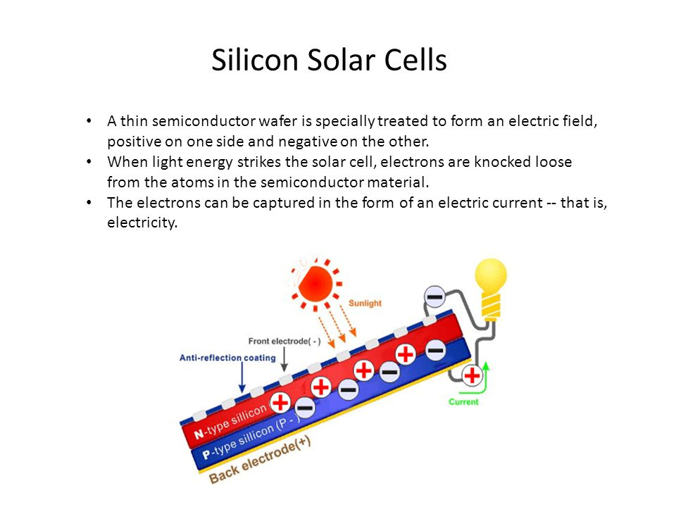 Silicon Solar Cells A thin semiconductor wafer is specially treated to form an electric field, positive on one side and negative on the other.