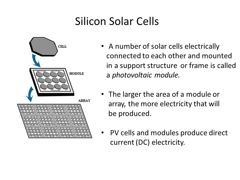 Silicon Solar Cells A number of solar cells electrically
