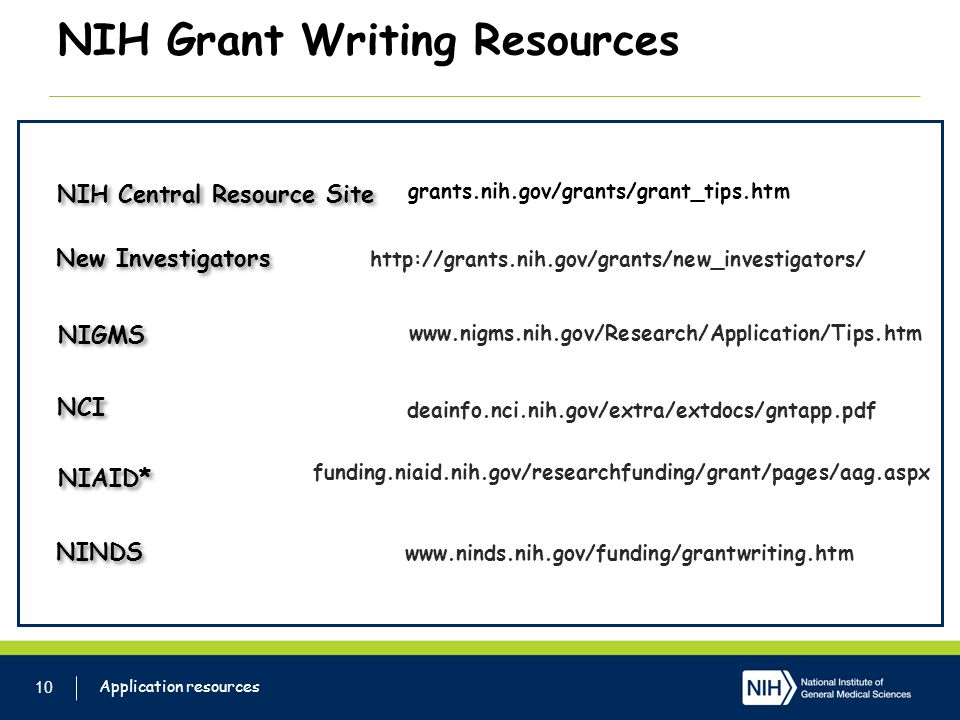 NIH Grant Writing Resources
