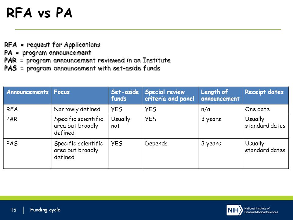 RFA vs PA RFA = request for Applications PA = program announcement