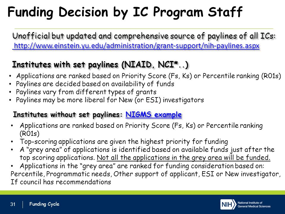 Funding Decision by IC Program Staff