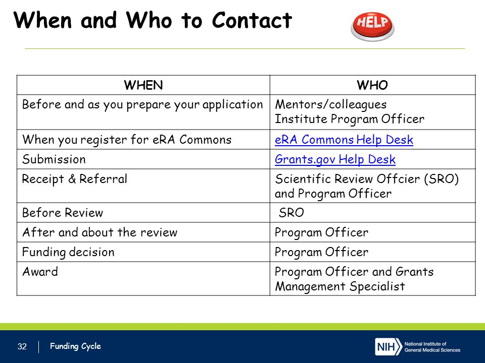 When and Who to Contact WHEN WHO