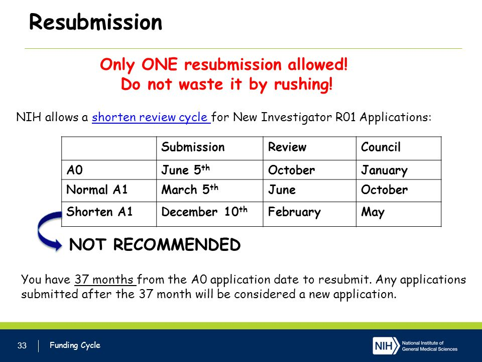 Only ONE resubmission allowed! Do not waste it by rushing!