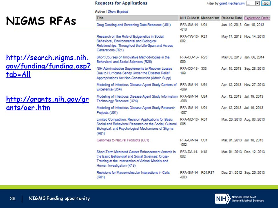 NIGMS RFAs http://search. nigms. nih. gov/funding/funding. asp