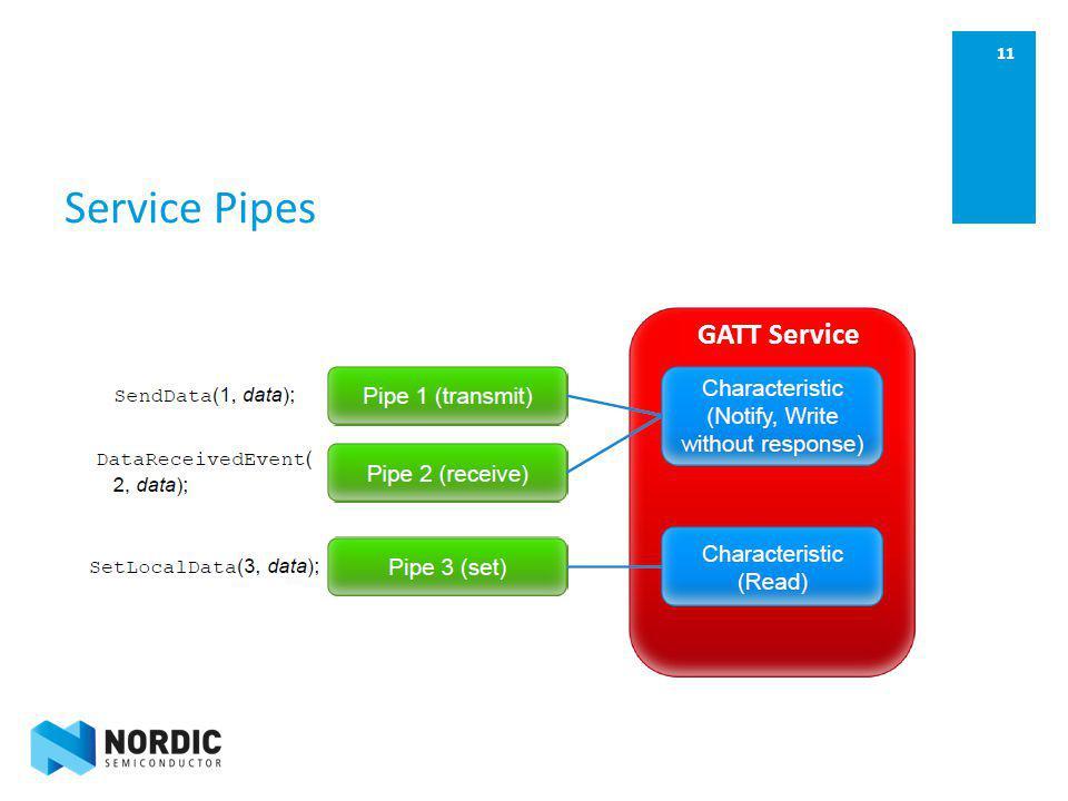 Service Pipes GATT Service