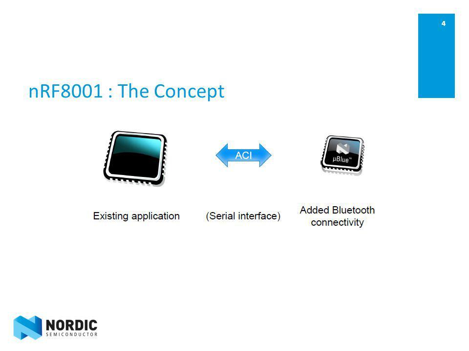 nRF8001 : The Concept
