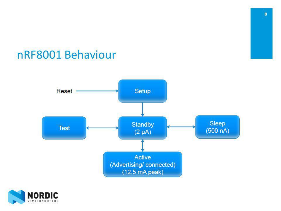 nRF8001 Behaviour