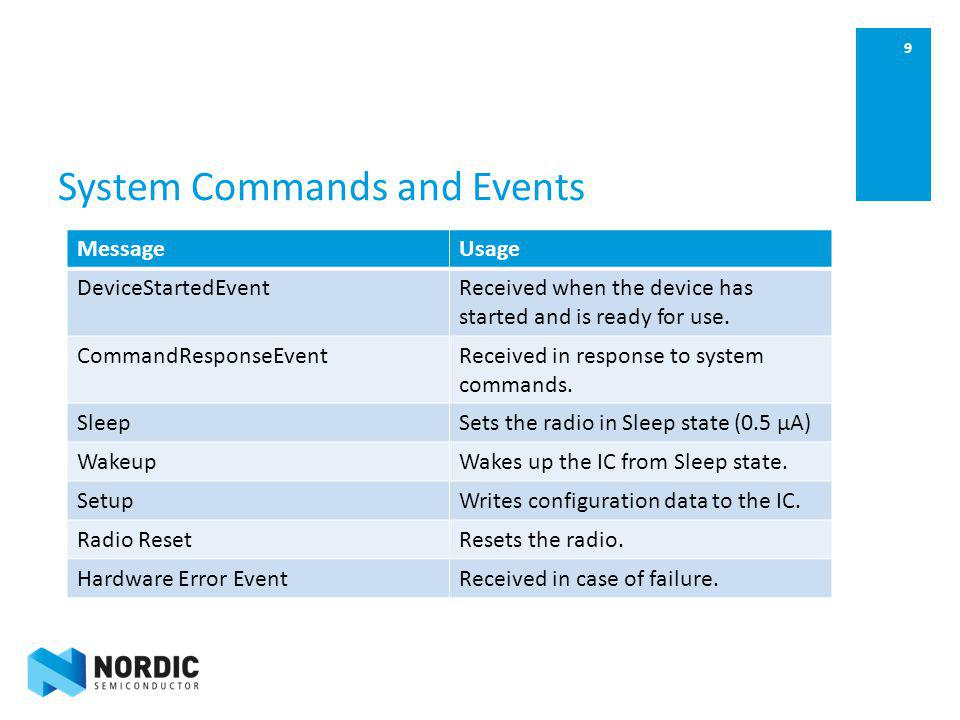 System Commands and Events