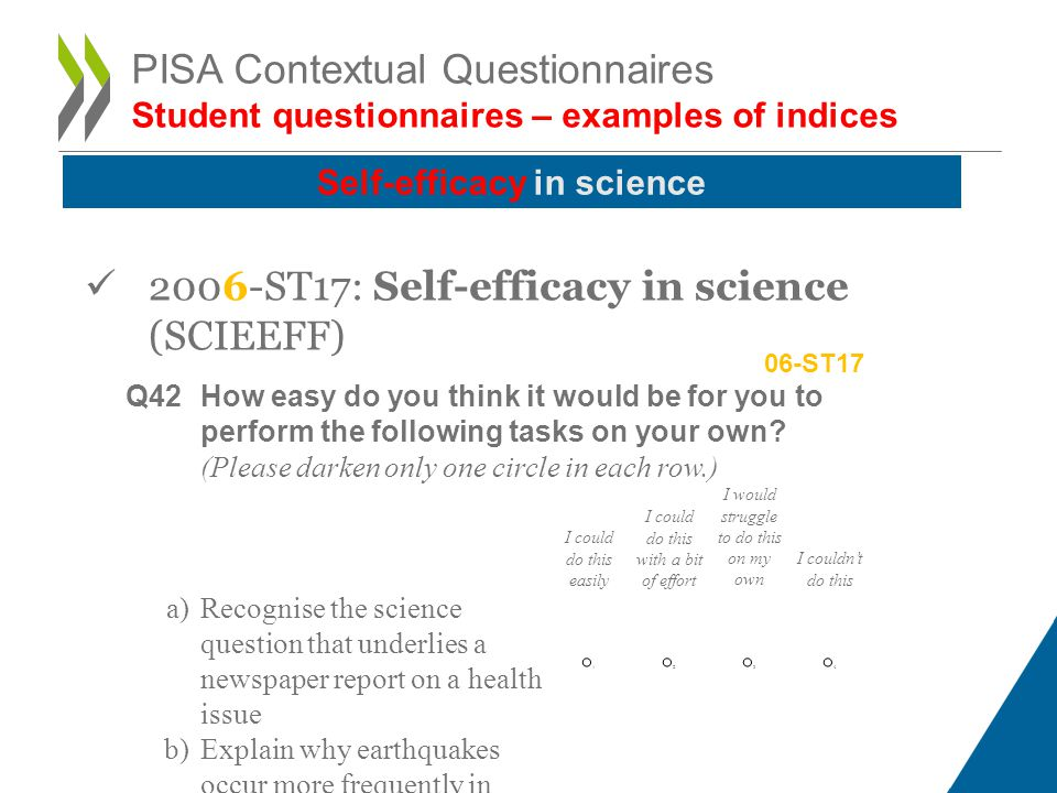 Self-efficacy in science