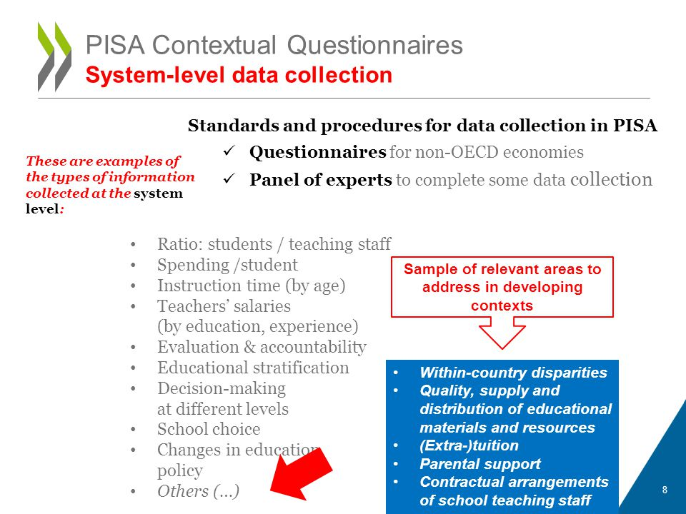 PISA Contextual Questionnaires System-level data collection
