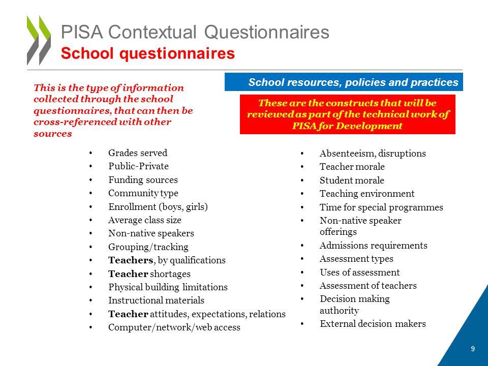 PISA Contextual Questionnaires School questionnaires