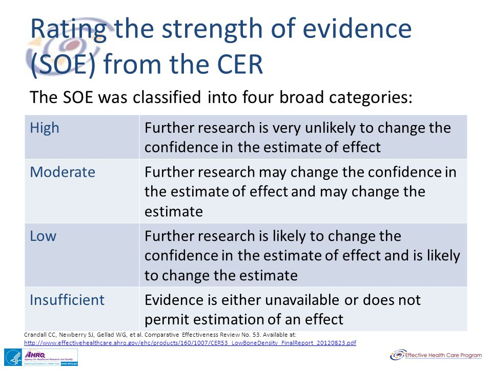 Rating the strength of evidence (SOE) from the CER