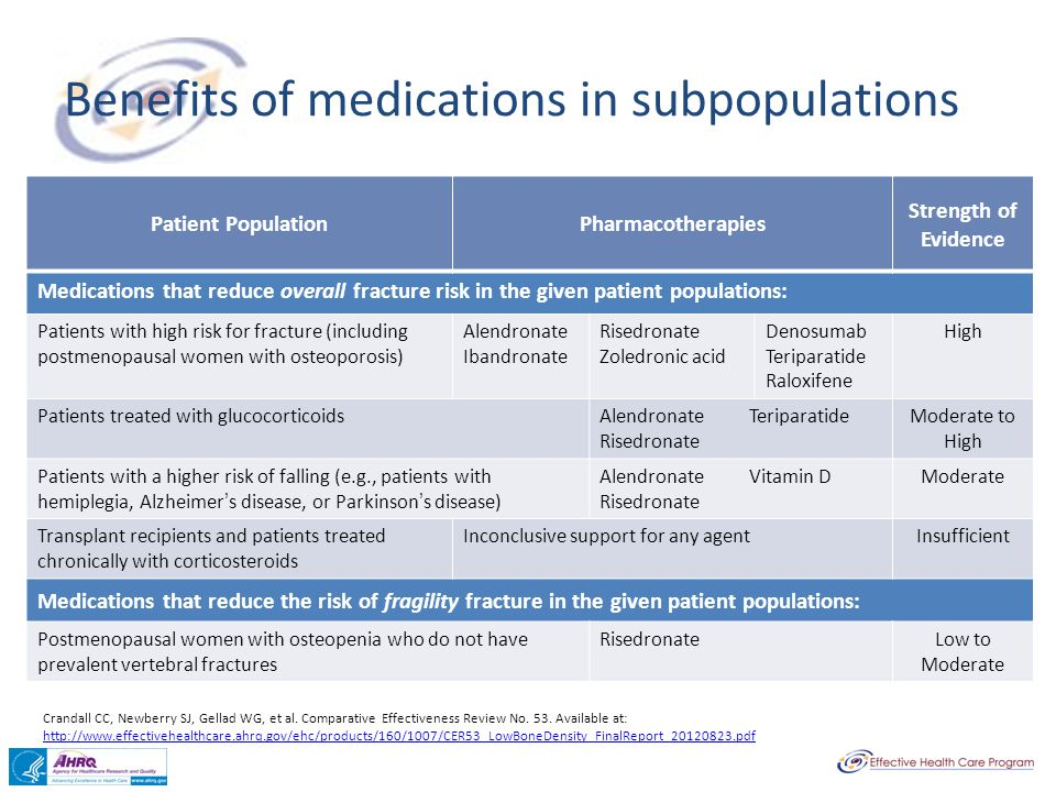 Benefits of medications in subpopulations