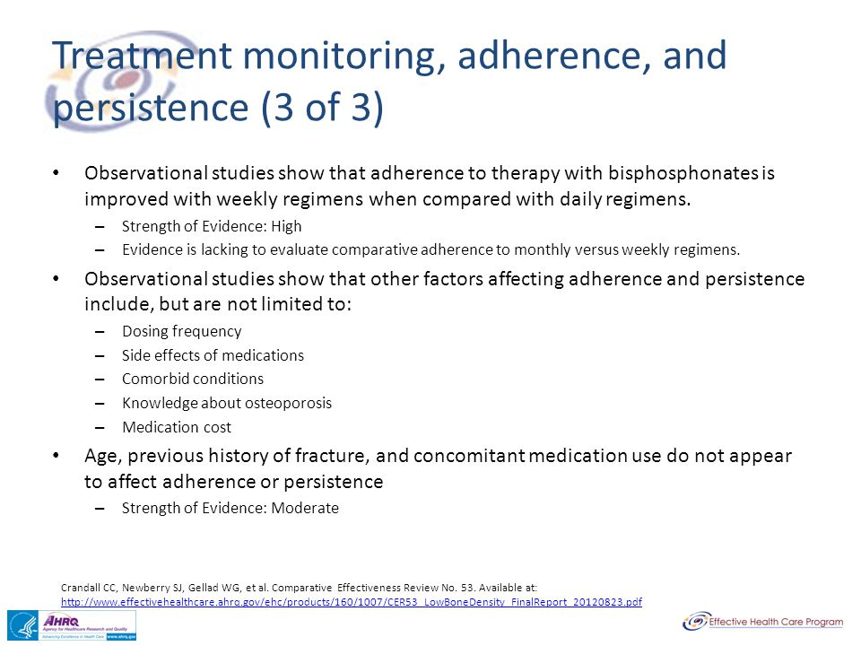 Treatment monitoring, adherence, and persistence (3 of 3)