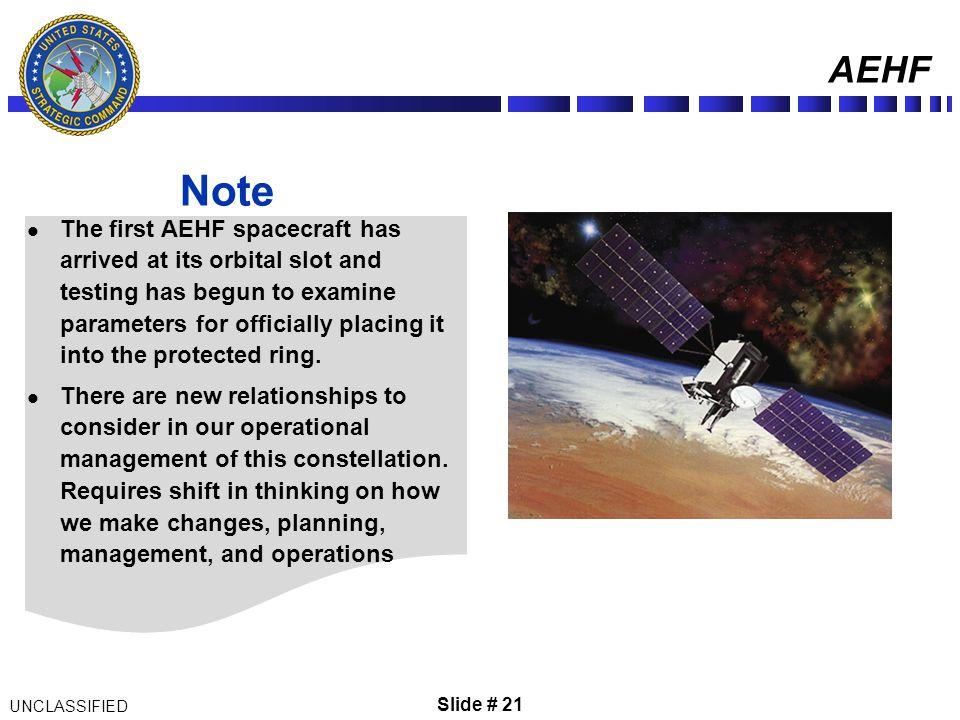 AEHF Note.