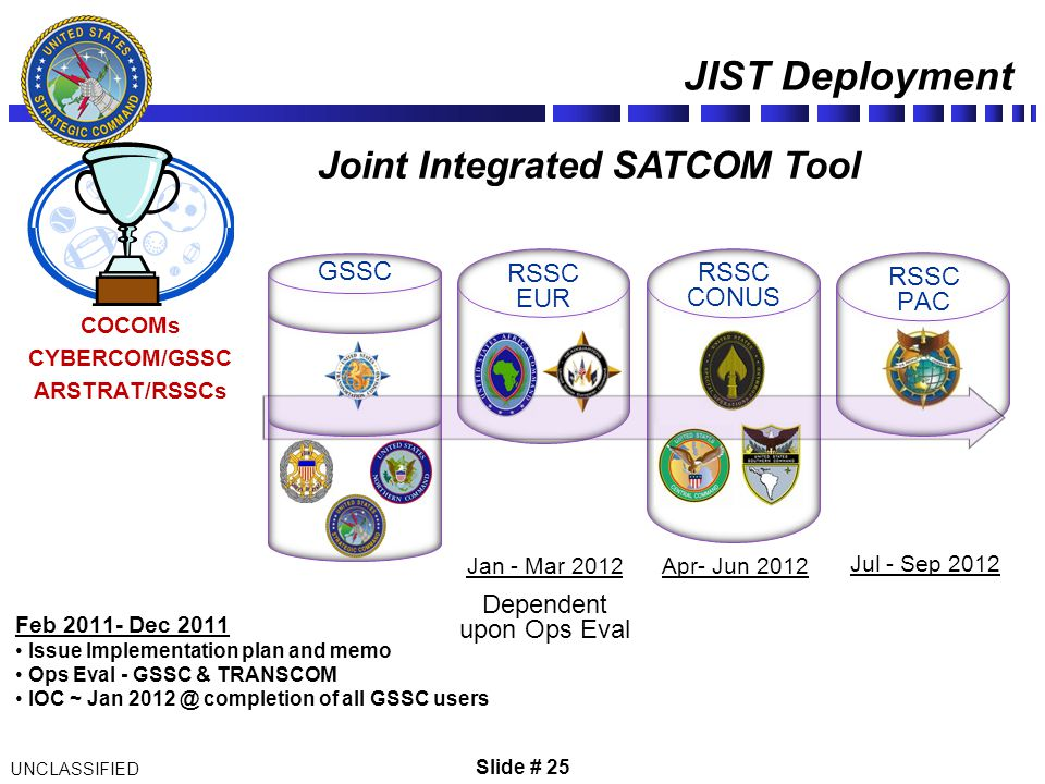 Joint Integrated SATCOM Tool
