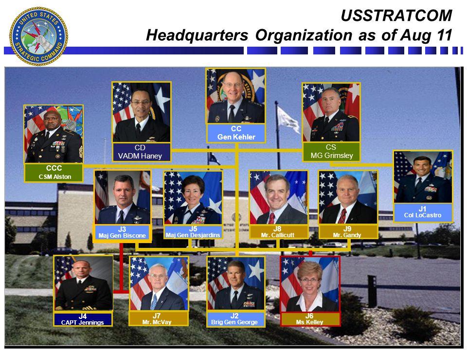 USSTRATCOM Headquarters Organization as of Aug 11