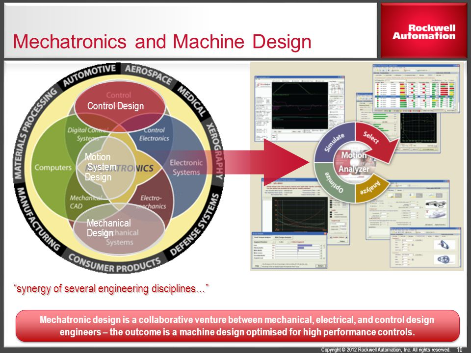 Mechatronics and Machine Design