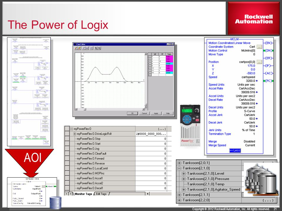 The Power of Logix AOI