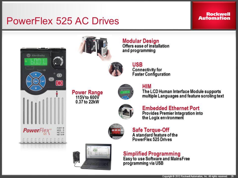 PowerFlex 525 AC Drives Modular Design USB HIM Power Range