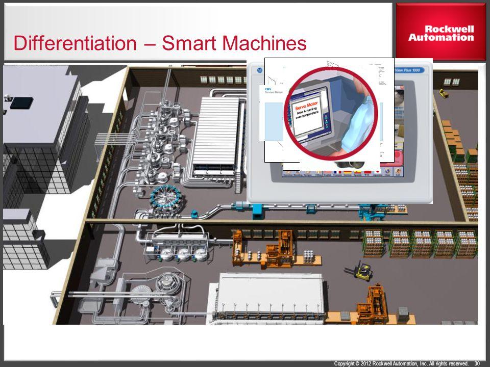 Differentiation – Smart Machines