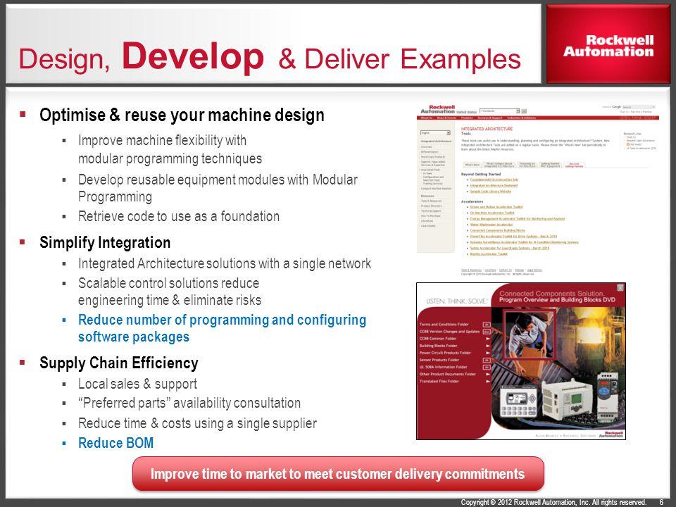 Design, Develop & Deliver Examples