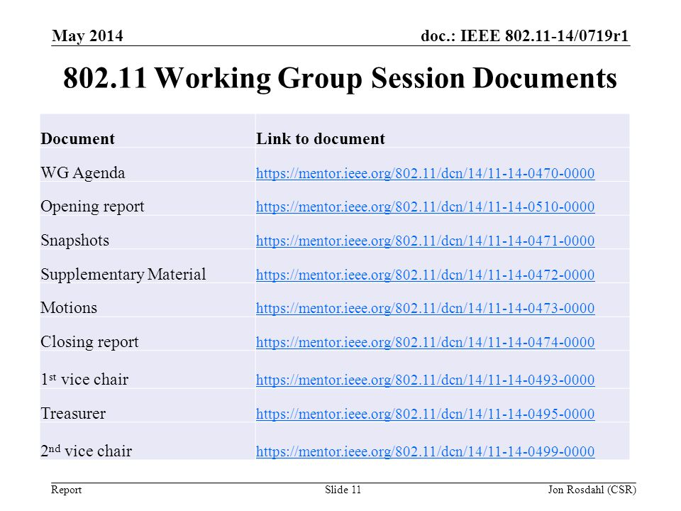 Working Group Session Documents