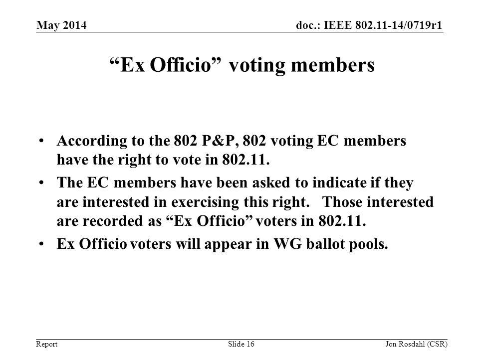 Ex Officio voting members