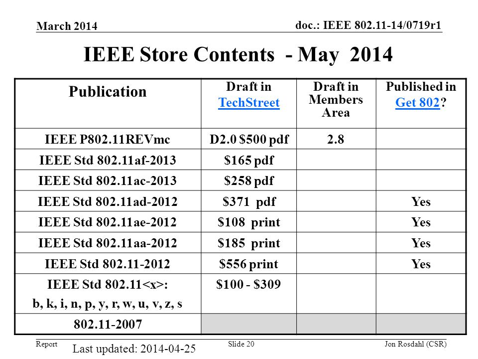 IEEE Store Contents - May 2014