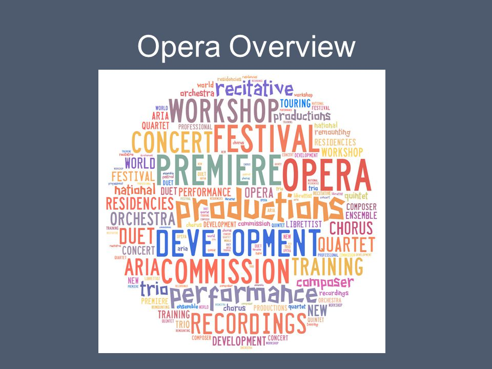Opera Overview